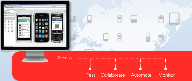 Dynamic Technology Solutions Mobile Testing