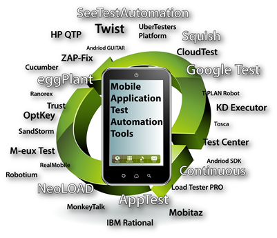 Mobile -  Automation Toolsets